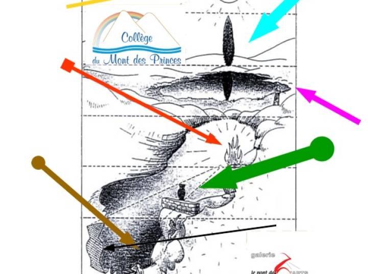 Exposition des �l�ves du Coll�ge le Mont des Princes � Seyssel
