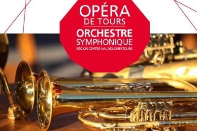 Concert de l'Ensemble de cuivres à Artenay